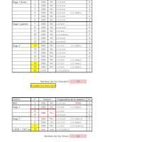 Composition des chambres Odcvl VARS.jpg